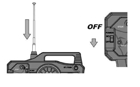 Do a Test of Transmitter s control of vehicle with vehicle