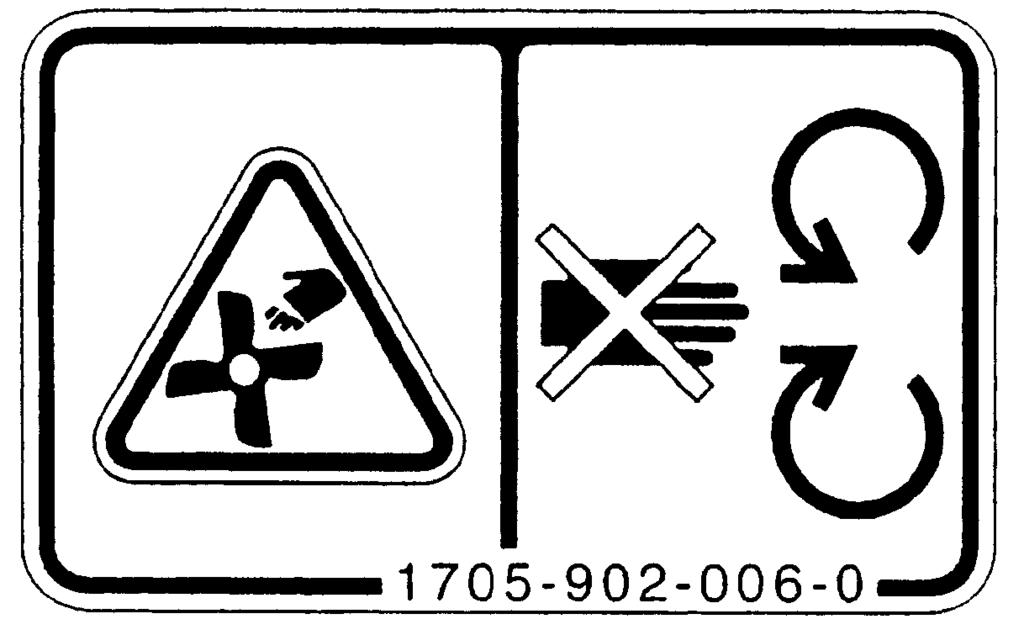 SAFETY SAFETY DECALS AND THEIR LOCATIONS (1) Fan warning label (Code No.