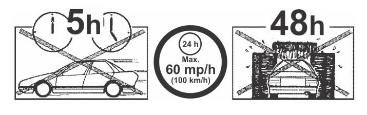 Fig. 9-1 10. Post-Installation Requirement. (a) Do not drive vehicle for 5 hours. (Fig 10-1).