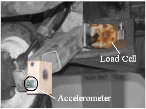 Figure 1.7 Accelerometer and Load Cell Locations Smoothed force and acceleration signals are plotted together for a 400msec time span in Figure 1.8.