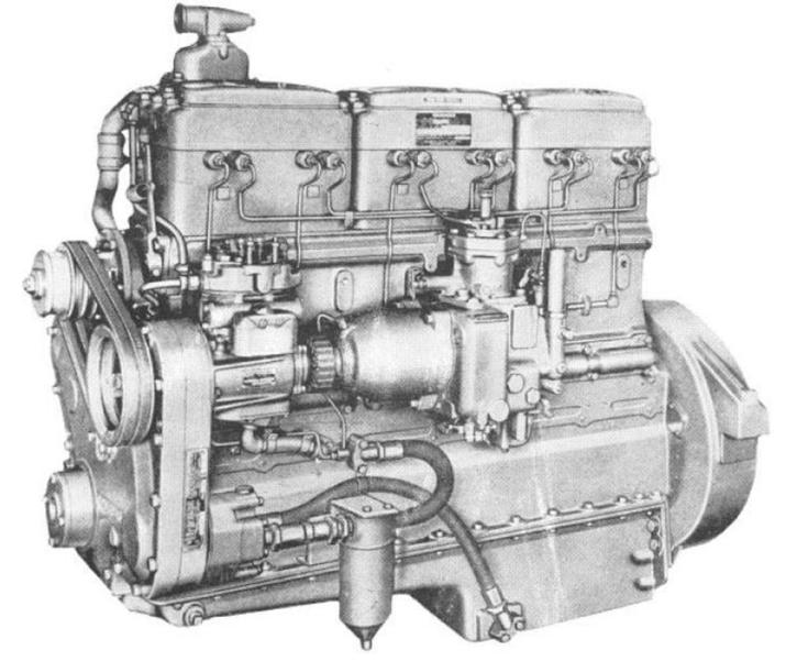 A History of Innovations A HISTORY OF INNOVATIONS (Click on each engine or component to learn about its history and innovations) 1932 H Series H-Series Engine (672 cubic inches) This brief timeline