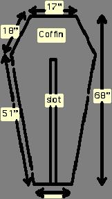 "Here's some basic info on the body frame I used. The torso portion is about 32"" high, not counting the neck and head. The 4"" pivot measurement is center-to-center."