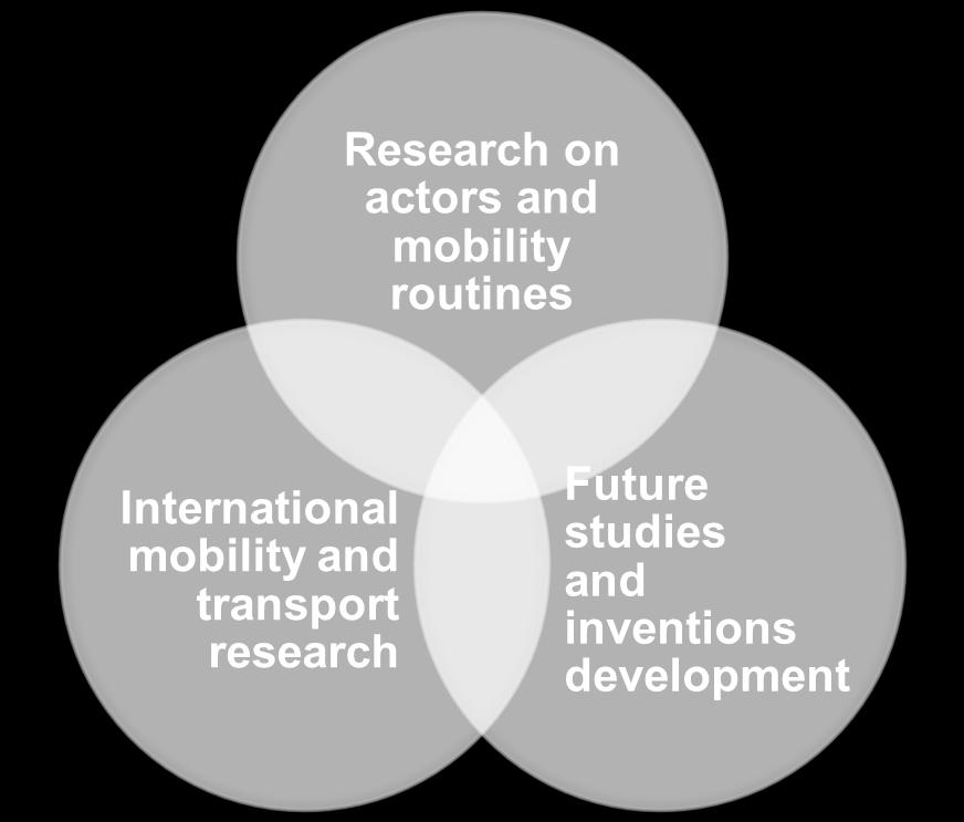 development Planning: mobility planning & futures research