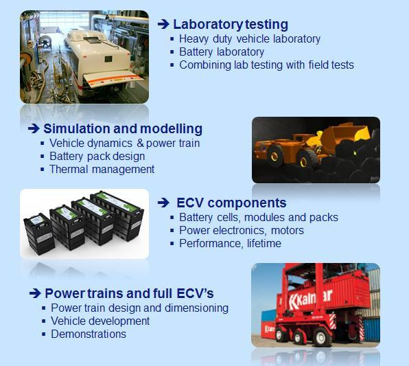 The ECV consortium creates a worldclass R&D network as well as a platform for the development of a wide range of electric commercial vehicles, their power trains and key
