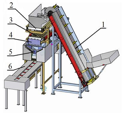 nhngan@hcmut.edu.vn, ngan.ng.h@gmail.com Abstract: The sausage feeder takes an important role in automated packaging systems.