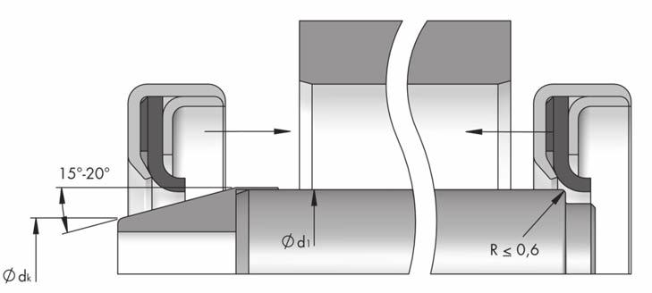 If a rotary shaft seal has to be passed over sharp edges, e.g. grooves, threads or shaft ends, appropriate installation sleeves are to be provided.