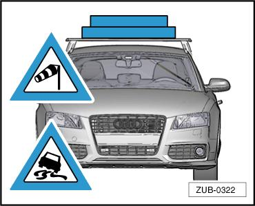 Do not exceed the gross vehicle weight rating of roof bars, add-on components and load of 50 kg (110 lbs.).