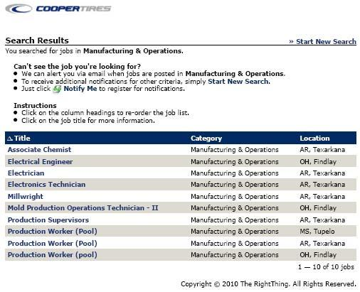 COOPER TIRE INCREASES CAPACITY AT FINDLAY, OHIO TIRE PLANT JOB LISTINGS AT MICHELIN AND GOODYEAR DOMESTIC TIRE PLANTS: Findlay, Ohio, Nov.