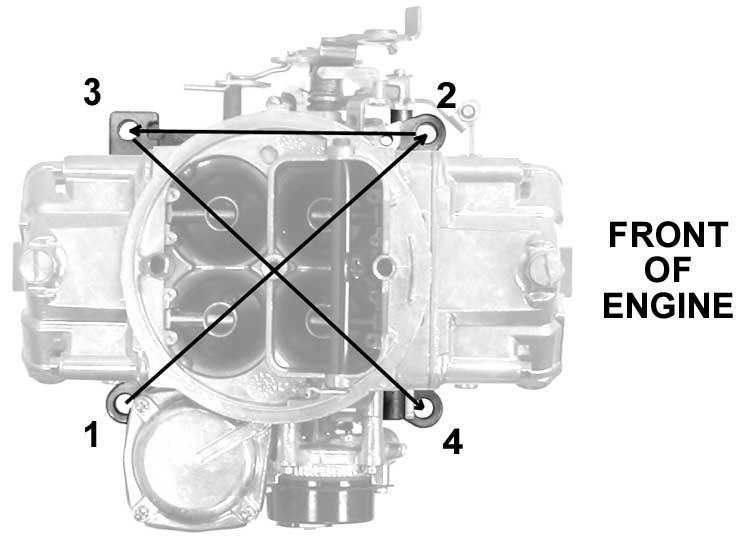 P/N 20-95) and stud (Holley P/N 20-40). Otherwise, SEVERE transmission damage WILL result. This carburetor is not designed to work with ANY other automatic overdrive transmission. 1.