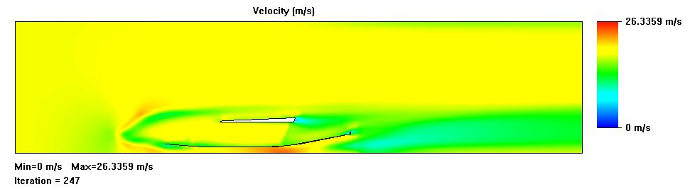 4. Other dimensions. 5. Ground clearance. 6. Velocity. 4. RESULTS OF CFD ANALYSIS: a. OUTLET ANGLE: The outlet angle of the diffuser plays an important role in terms of downforce as well as drag.