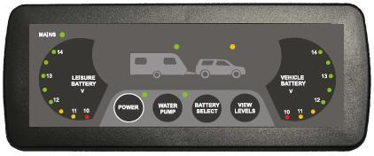 Caravan Control Panel Leisure battery selected LED Vehicle battery