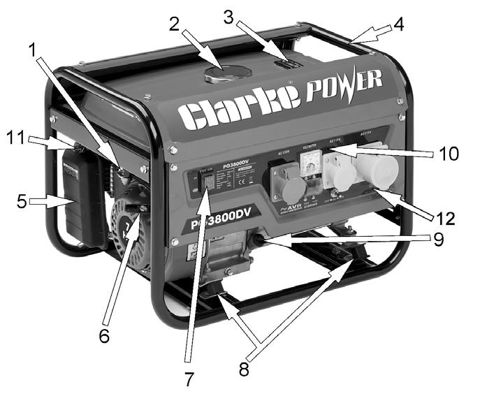 GENERATOR OVERVIEW NO DESCRIPTION NO DESCRIPTION 1 Fuel Supply Valve 7 Engine Switch 2 Fuel Tank Cap 8 Anti-vibration Mounts 3 Fuel