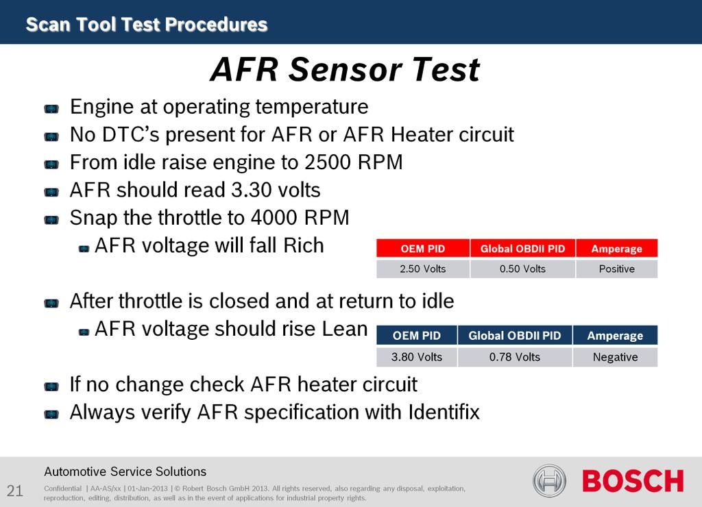 The purpose of this test is to verify the functionality of an AFR Sensor. The AFR will only function if the AFR heater has reached operating temperature of 1200 F.