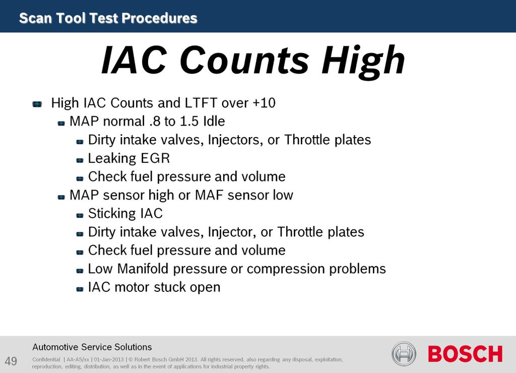 Possible cause of IAC Counts out of calibration. IAC Counts can indicate a problem with the Idle Air Control, if it is too high the throttle may need cleaning.