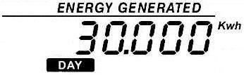 Mode of query energy generated. Energy generation display of selected day Procedure 1. 2. Up Down 3. 4.
