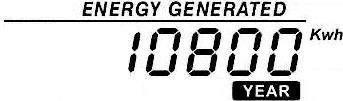 Energy generation display of selected year Procedure 1. 2. Up Down 3. 4. Up Down 5. Flashes Up Down Sets year Esc Returns to main menu LCD Display: 12-5.