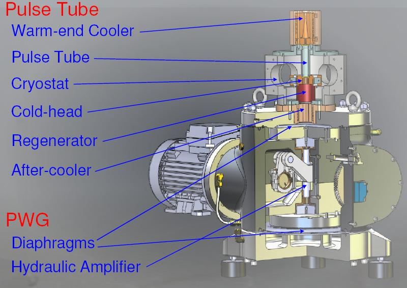 5 Figure 4. Cryocooler - CHC60 PWG and PT2050 Pulse Tube. Heat Exchangers The heat exchangers were machined from copper with wire cut internal fins.