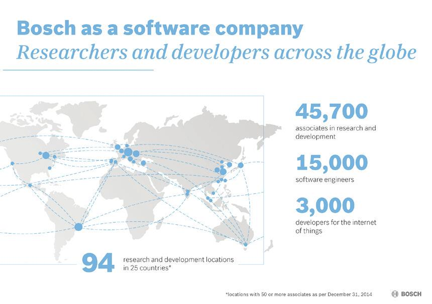 1-RB-21105 Key data for 2014: Bosch as software company The Bosch Group s strategic objective is to create solutions for a connected world.