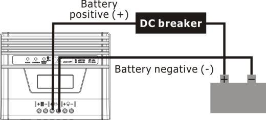 breaker off or do not install the DC fuse. WARNING! Please use the appropriate cable size according to load rating. Please refer to Important Safety Warnings Section for the details.