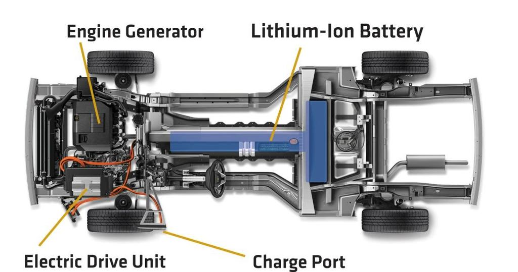 Plug-In Hybrid Electric Vehicle High