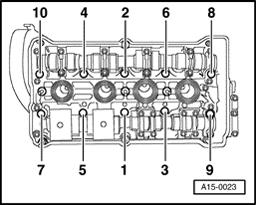 Page 28 of 35 15-27 - Insert cylinder head bolts and hand tighten. - Tighten cylinder head bolts in sequential order, in two stages: Note: It is not necessary to re-tighten the bolts.