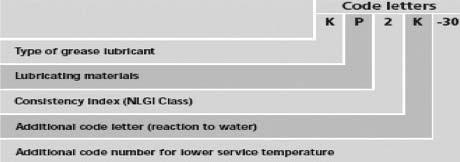 lower operating temperatures and