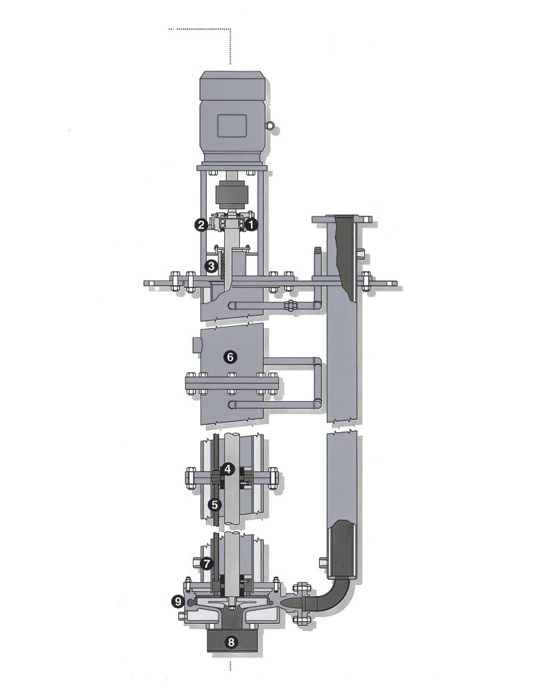 series a-vbj jacketed vertical lineshaft PumPs For Clean Molten Sulfur For clean or slightly contaminated sulfur, Hayward Gordon offers its proven vertical lineshaft design incorporating the features