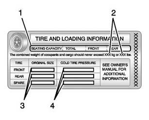 9-10 Driving and Operating Vehicle Load Limits It is very important to know how much weight the vehicle can carry.