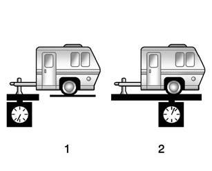 Driving and Operating 9-67 If a weight-carrying hitch or a weight-distributing hitch is being used, the trailer tongue (1) should weigh 10-15 percent of the total loaded trailer weight (2).