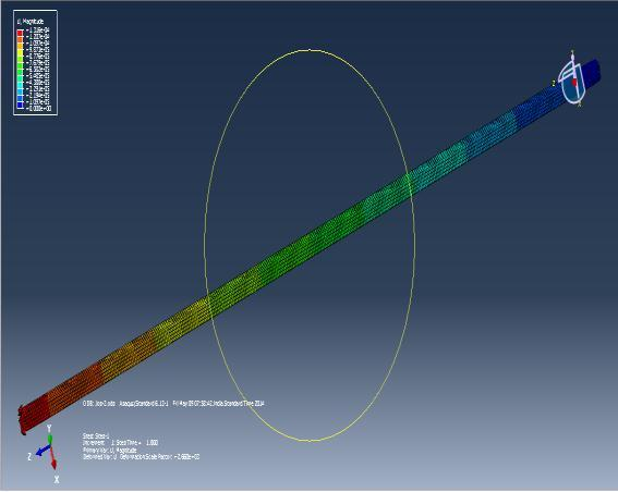 Analysis has been carried out on ABAQUS/CAE for static loading and buckling [6], on the two most important structure: Cradle and the Rail.
