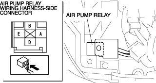 SECONDARY AIR INJECTION (AIR) PUMP INSPECTION Discharging Pressure Inspection Without using WDS or equivalent 1.