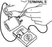 2. Inspect for continuity between terminal S and the body using an ohmmeter. If there is no continuity, replace the magnetic switch. 3.