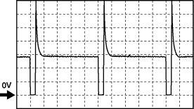 Oscilloscope setting: 5 V/DIV (Y): 10 ms/div (X), DC range Measurement condition: Idling after warm-up (no load) Terminal connected: FP1: 2M (+) Negative