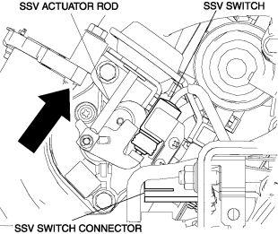SECONDARY SUTTER VALVE SWITCH SECONDARY SHUTTER VALVE (SSV) SWITCH INSPECTION NOTE: Before performing the following inspection, make sure to follow the troubleshooting flowchart. (See FOREWORD.