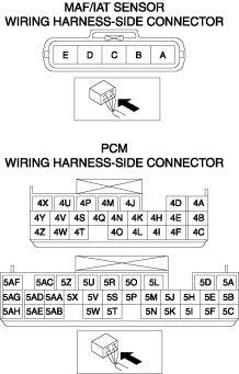 (Continuity inspection) Open circuit If there is no continuity in the following wiring harnesses, there is an