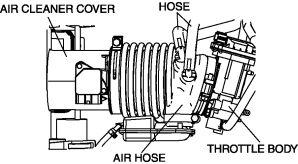 INTAKE-AIR SYSTEM INSPECTION 1. Perform the following intake-air system part inspections.
