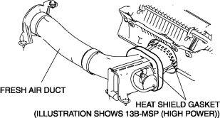 2. Verify that there is no damage or peeling on the heat shield gasket for the