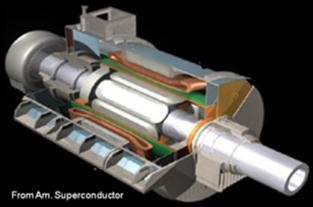 turbogenerators Superconducting