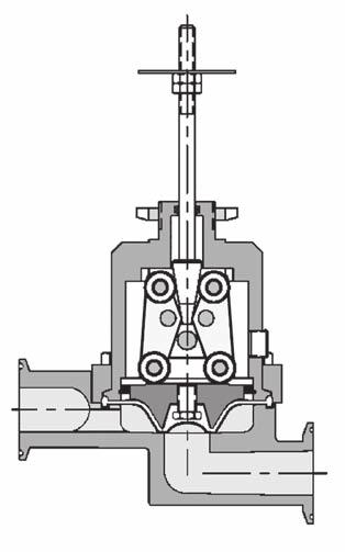 84000 Control Valve Instruction Manual Preferred Flow Directions for Self-Draining (Pages 8 and 9). A A B B EB0077 EB0078 Figure 5.