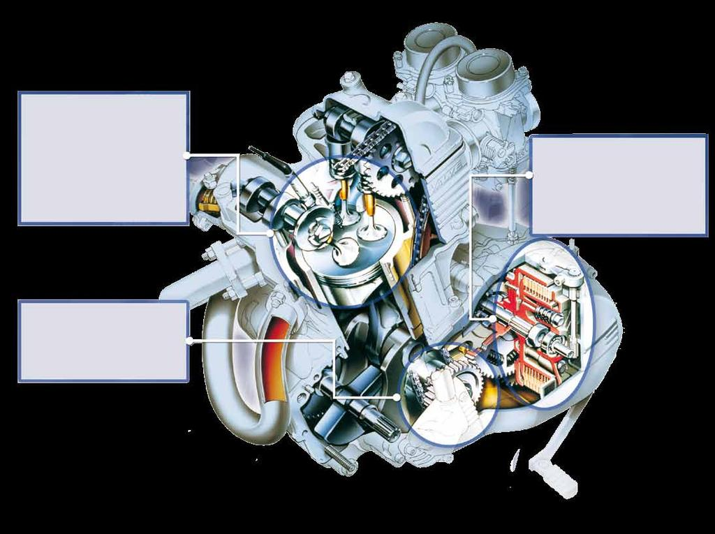 2/ Motorcycles - In the engine The products in the TOTAL range provide protection for all engine components: pistons, cams,
