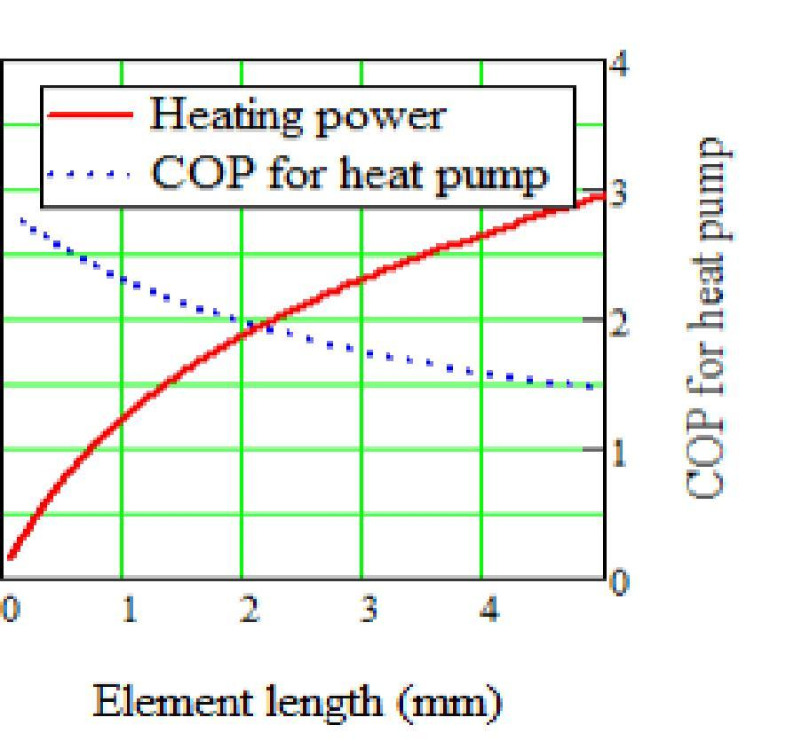 0 for heating in winter. The below diagram in CATIA shows the schematic of commercial model of thermoelectric car seat cooling/heating.