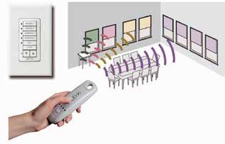 INDIVIDUAL CONTROL Single channel control: Controls one motorized window covering