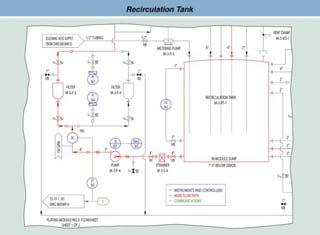 A detail view of the recirculation tank drawing shows how the
