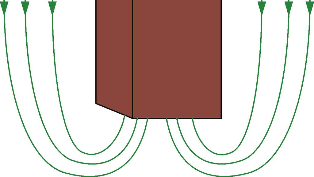 DICUIO OUTLIE The Discussion of this exercise covers the following points: Permanent magnets Magnetic field around a conductor Magnetic field in a loop of wire (electromagnet) Electromagnetic