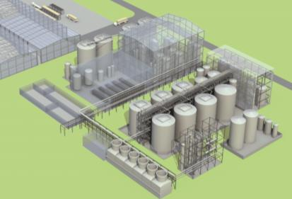 commercial-scale plant finalized Commercialization 2006 Start