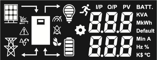 3 DEFINITIONS FOR ILLUMINATED LCD INDICATORS LCD Display The left half of the LCD screen displays the energy flow direction and the status of the Power Inverter.