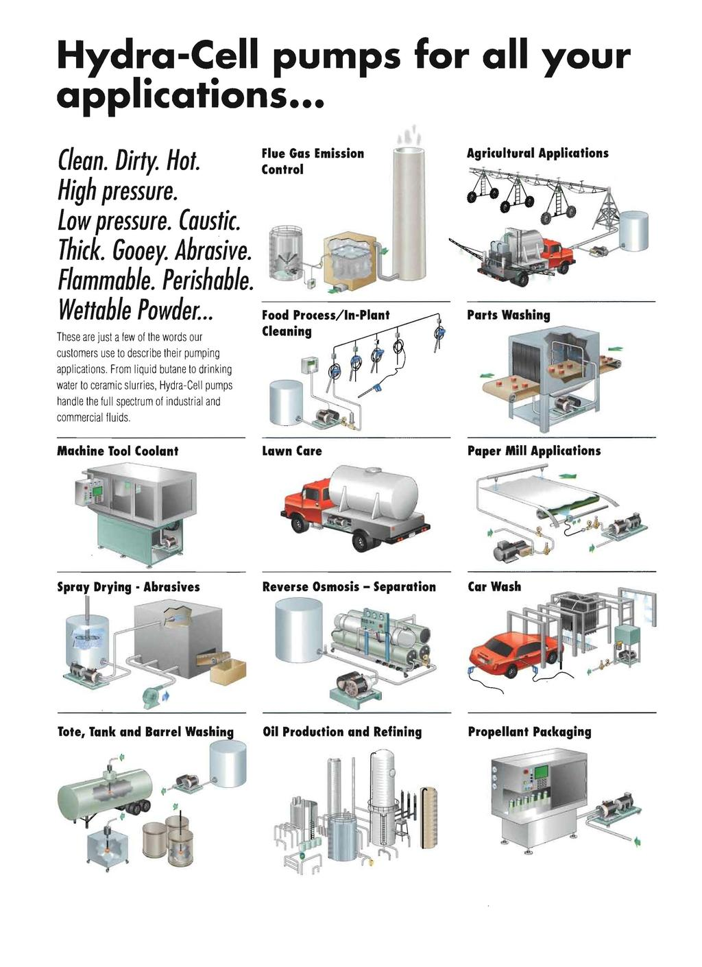 Hydra-Cell pumps for all your applications Clean. Dirty. Hot. High pressure. Low pressure. Caustic. Thick. Gooey. Abrasive. Flammable. Perishable. Wettable Powder.