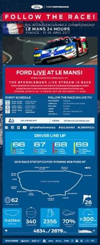 Download Infographic About Ford Motor Company Ford Motor Company is a global company based in Dearborn, Michigan.