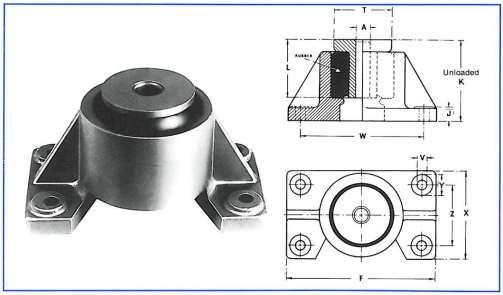 Low Deflection Heavy Duty A robust mounting for large machines requiring point support for up to 2.3 tonnes.
