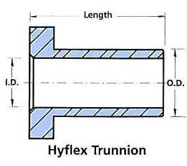 Hyflex Trunnions Part # Used On Nominal Dimensions (mm) OD ID Length HF102/3 HF102, HF104 10.0 6.5 15.2 HF132/3 HF132, HF134 10.0 6.5 19.2 HF143/3 HF143, HF144, HF146 11.5 8.1 22.